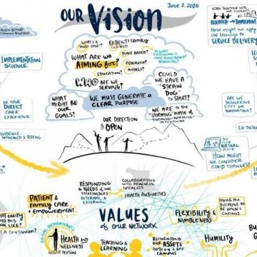 Photo of Our Vision